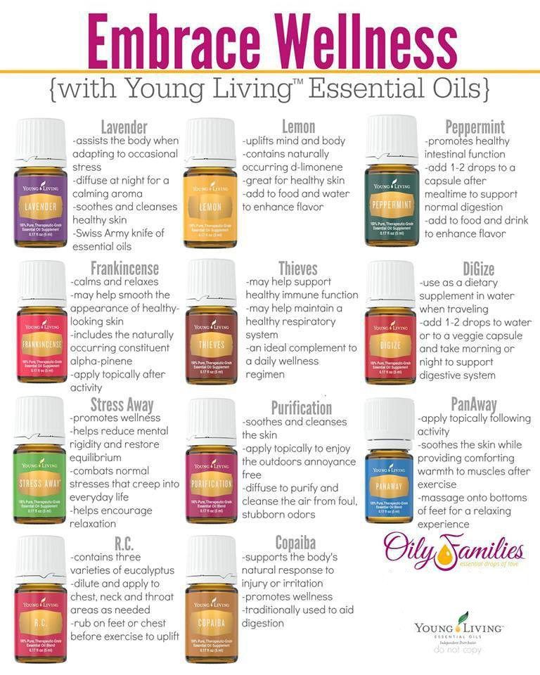Young Living Oil Diffuser Instructions