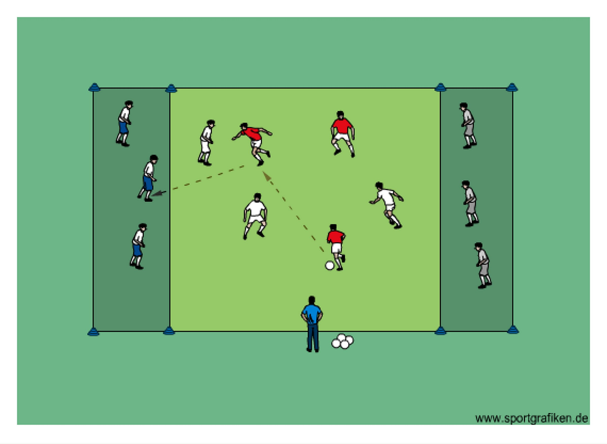 Soccer Defending - Top Soccer Drills for Improving Defense
