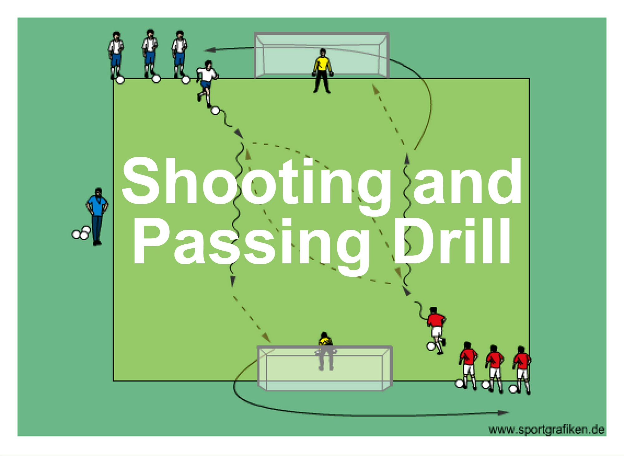 Soccer Drills For 5 To 8 Year Olds Top Soccer Drills For Youngsters
