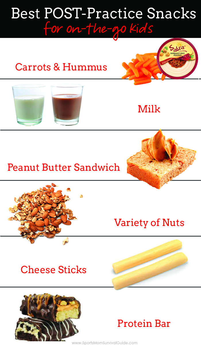 The game or practice is over, so what's the best Post-Practice Snacks for Kids? Have them grab these protein filled foods to fuel their body.