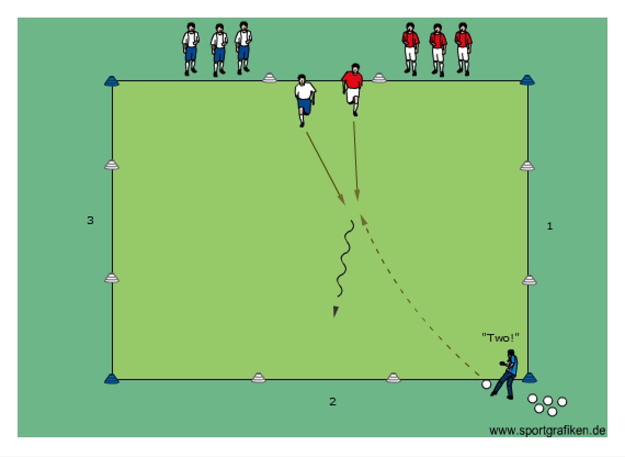 Basic Soccer Skills Dribbling Video