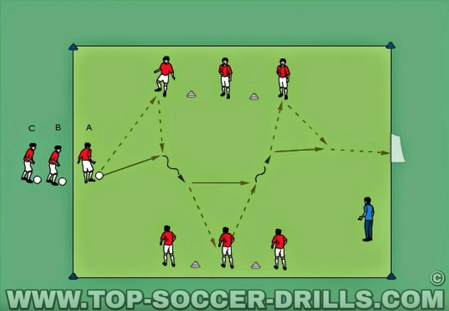 www soccer training guide com