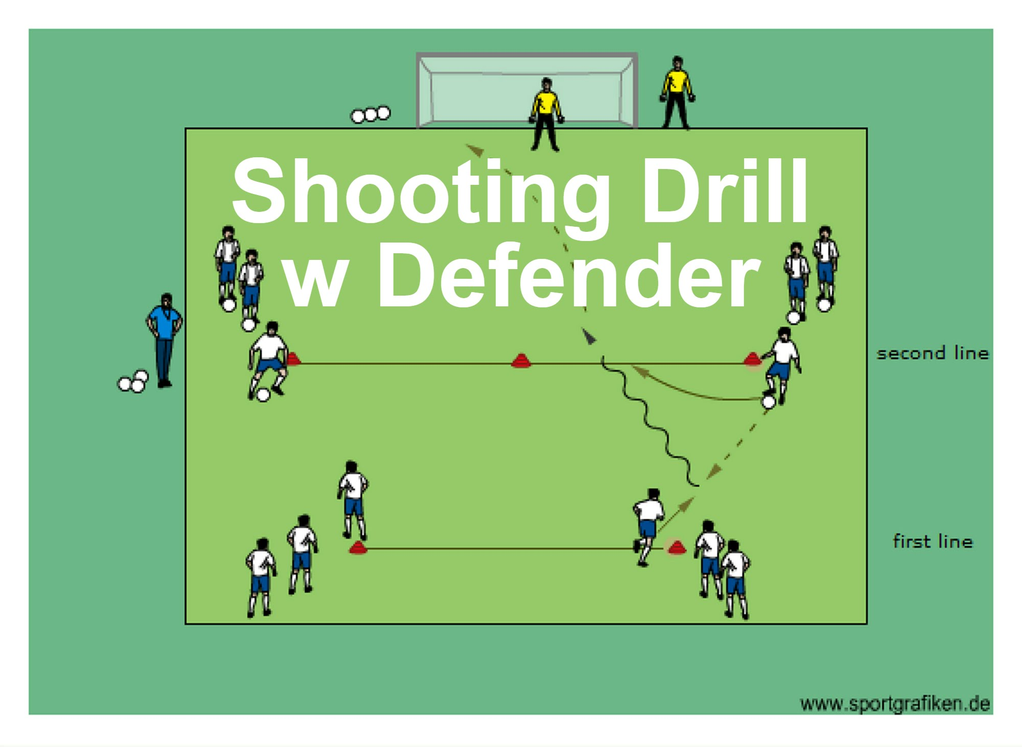 Fun Shooting Drill Shooting Tips: Soccer Shooting, Techniques And Drills