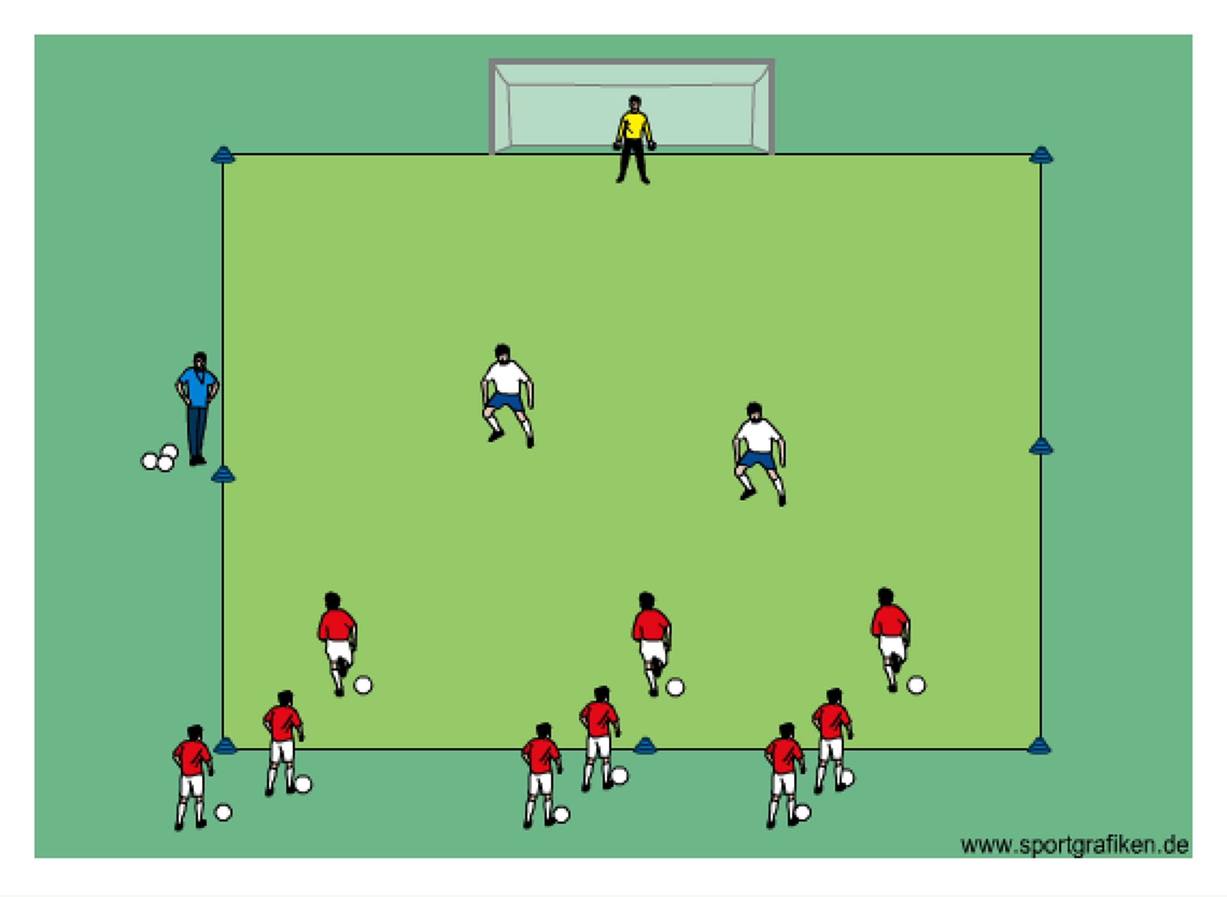 Soccer Finishing- Top Soccer Drills for Finishing