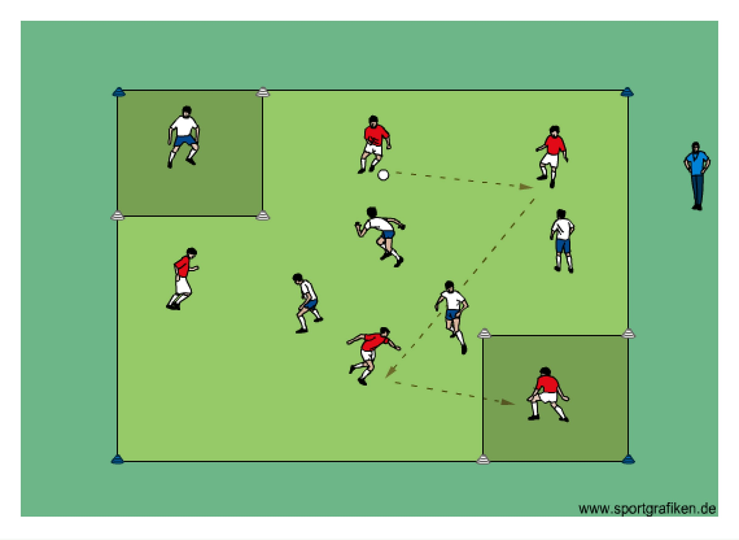 Soccer Passing Top Soccer Drills For Improving Your Passing Skills