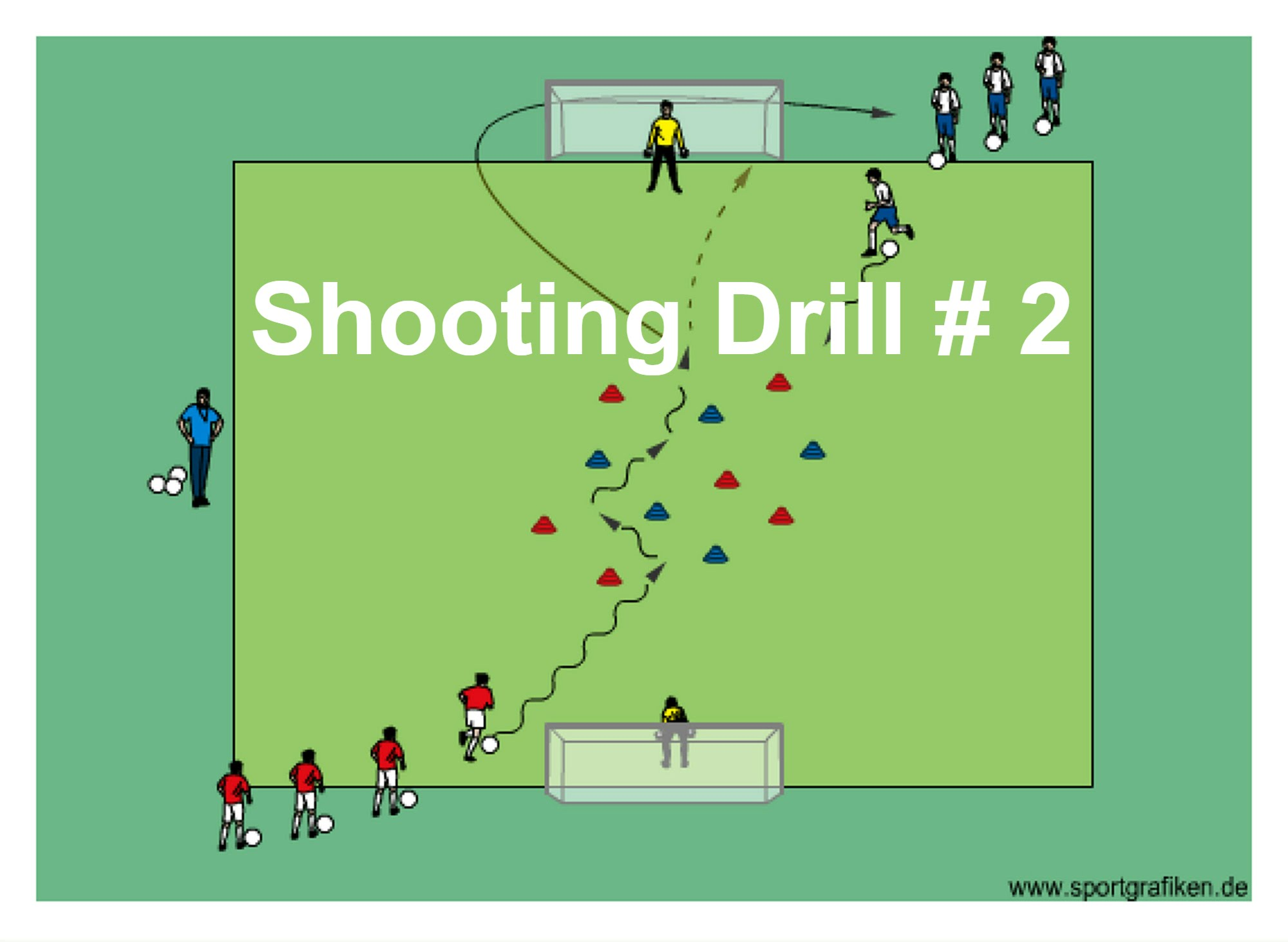 How to Finish Well In Soccer Exercises