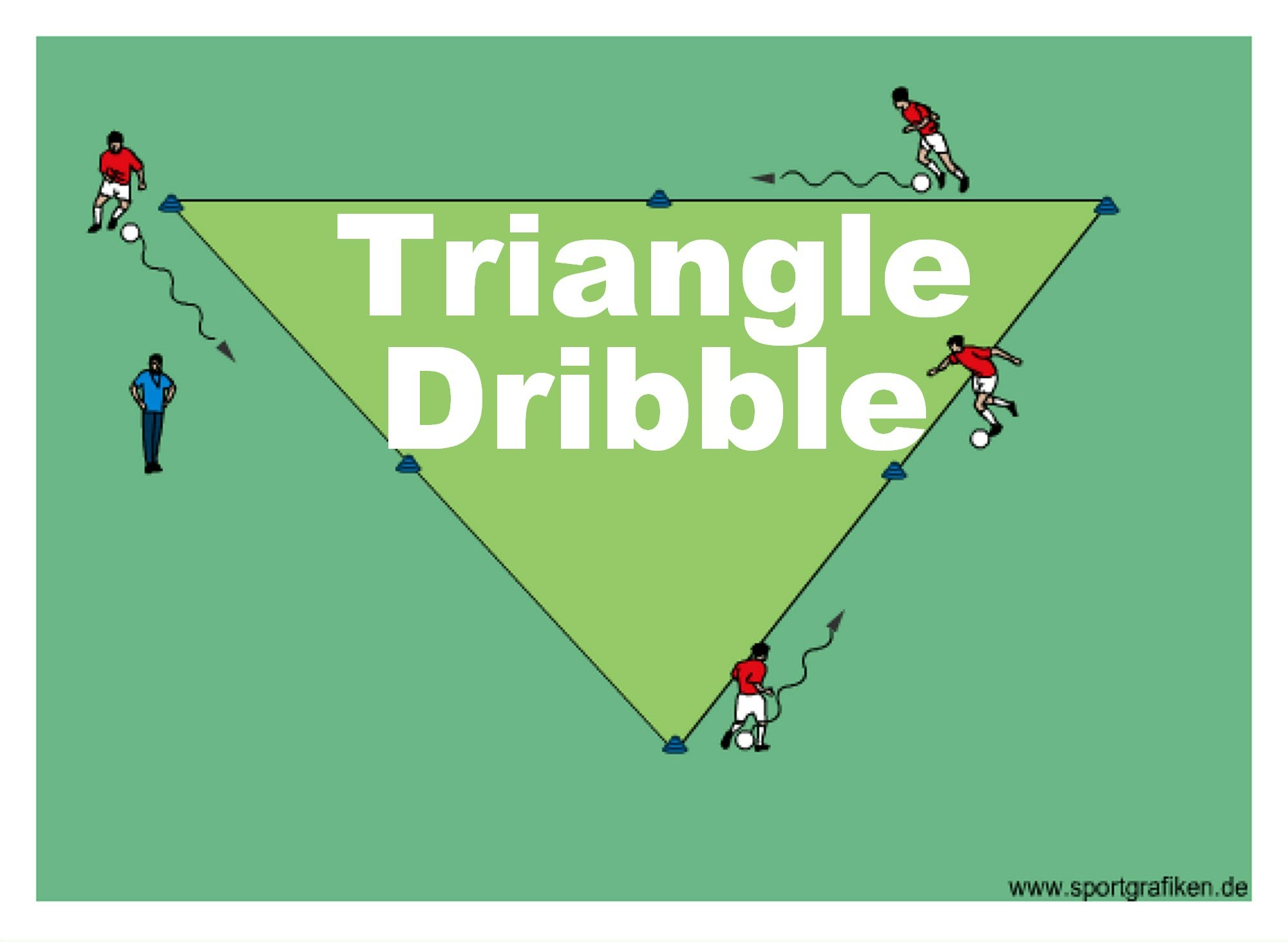 Soccer Dribbling Tips For Beginners – Simple And Effective ...