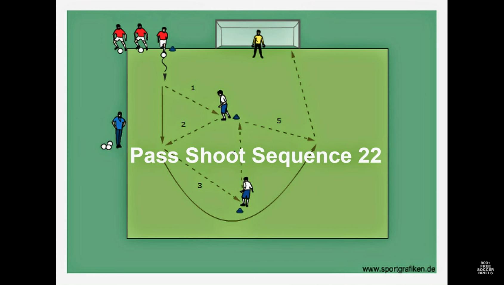soccer drills youtube